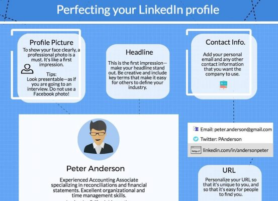 how to perfect your linkedin profile career development