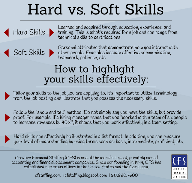 the difference between hard and soft skills
